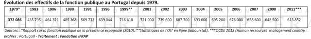 PDF - 591.6 ko