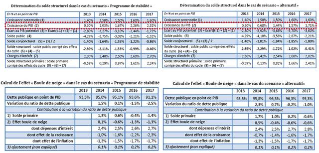 PDF - 195.8 ko