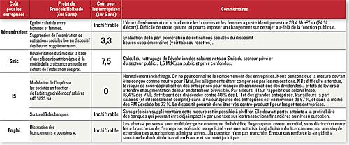 PDF - 198.7 ko