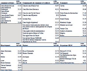PDF - 119.3 ko
