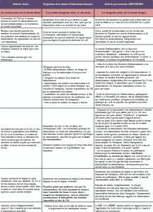 PDF - 63.9 ko
