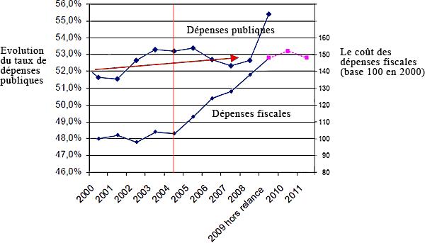 PDF - 107 ko