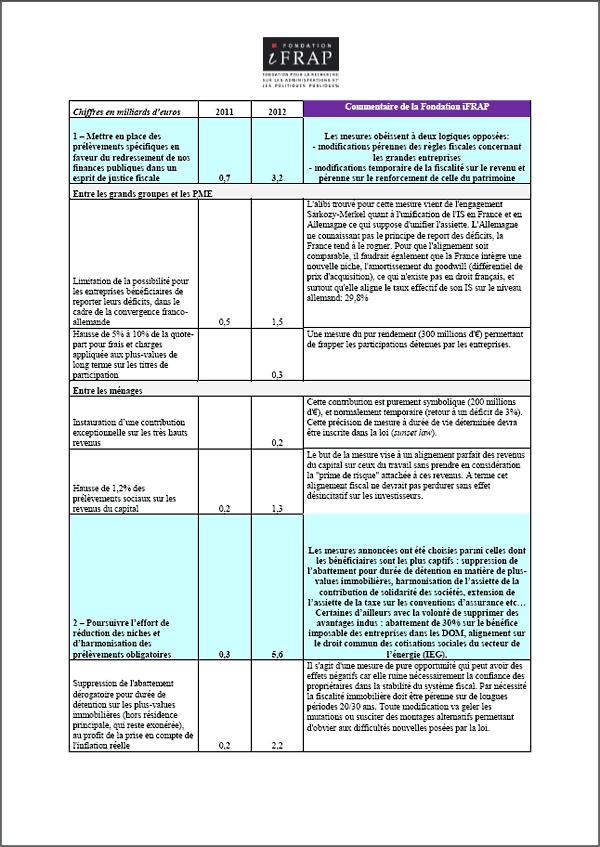 PDF - 331.6 ko