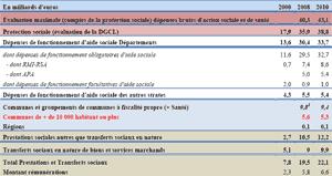 PDF - 81 ko