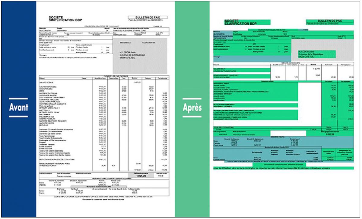 bulletin de paie simplifi u00e9   clarification ou enfumage