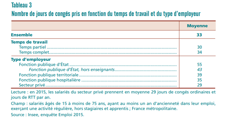 Collectivites Locales A L Os Quid Des 1 607 Heures Fondation Ifrap